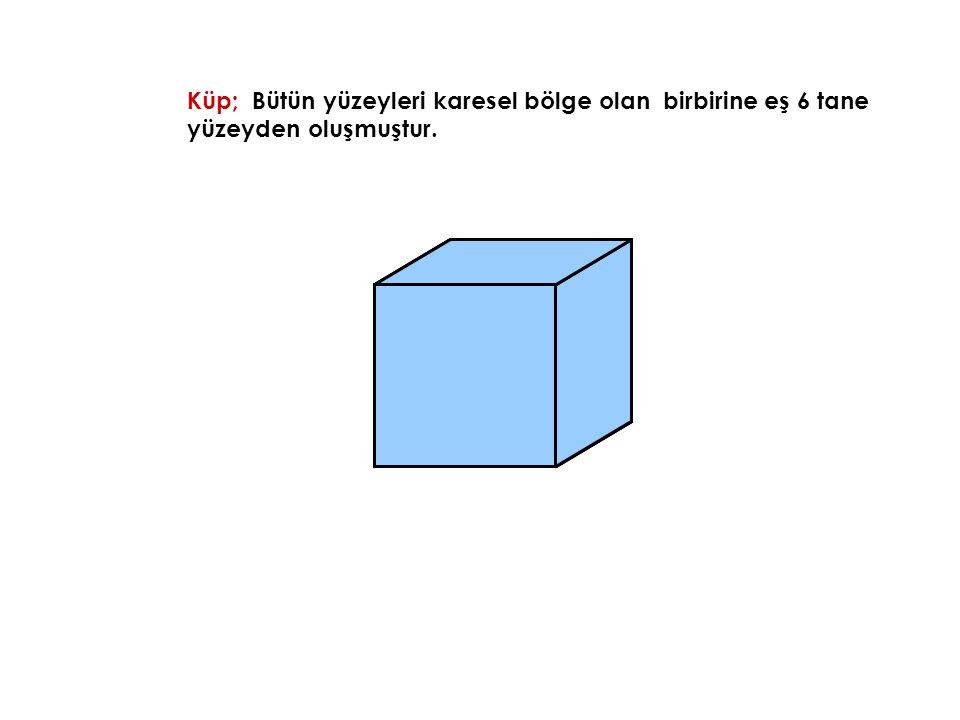 Küp; Bütün yüzeyleri karesel bölge olan birbirine eş 6 tane yüzeyden oluşmuştur.