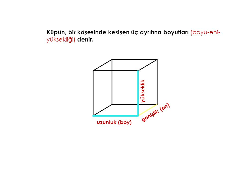 Küpün, bir köşesinde kesişen üç ayrıtına boyutları ( boyu-eni- yüksekliği) denir. uzunluk (boy) g e n i ş l i k ( e n ) y ü k s e k l i k
