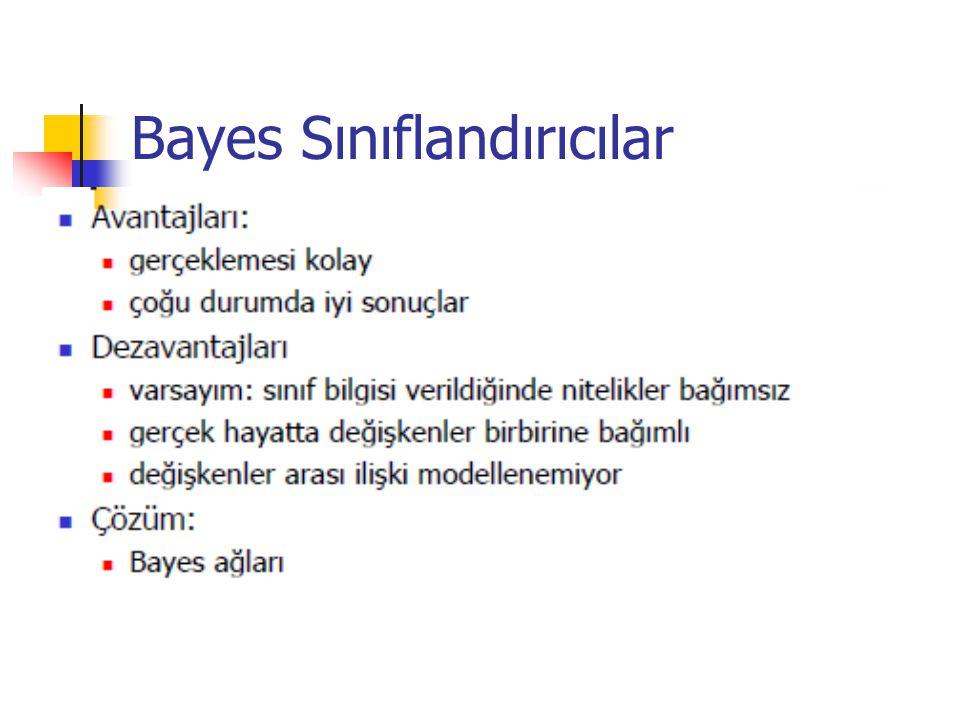 Bayes Sınıflandırıcılar