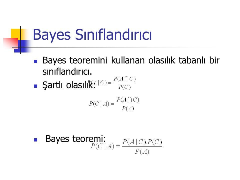 Bayes Sınıflandırıcı Bayes teoremini kullanan olasılık tabanlı bir sınıflandırıcı. Şartlı olasılık: Bayes teoremi: