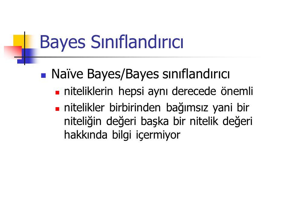 Bayes Sınıflandırıcı Naïve Bayes/Bayes sınıflandırıcı niteliklerin hepsi aynı derecede önemli nitelikler birbirinden bağımsız yani bir niteliğin değer