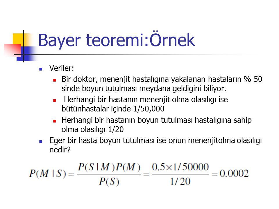 Bayer teoremi:Örnek Veriler: Bir doktor, menenjit hastalıgına yakalanan hastaların % 50 sinde boyun tutulması meydana geldigini biliyor. Herhangi bir