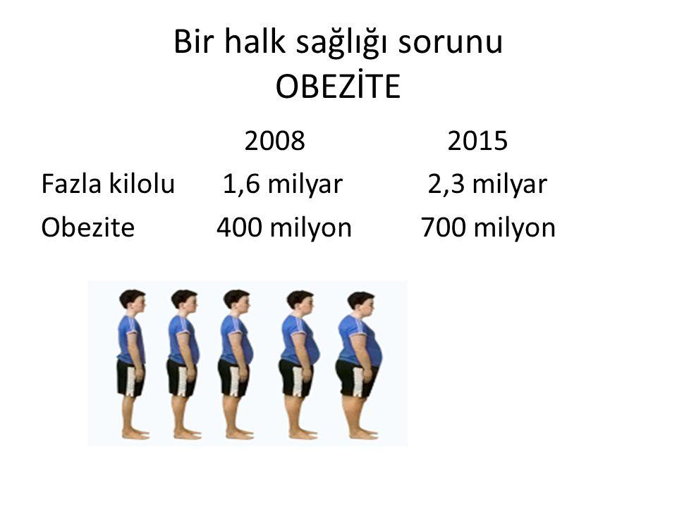 Bir halk sağlığı sorunu OBEZİTE 20082015 Fazla kilolu 1,6 milyar 2,3 milyar Obezite 400 milyon 700 milyon