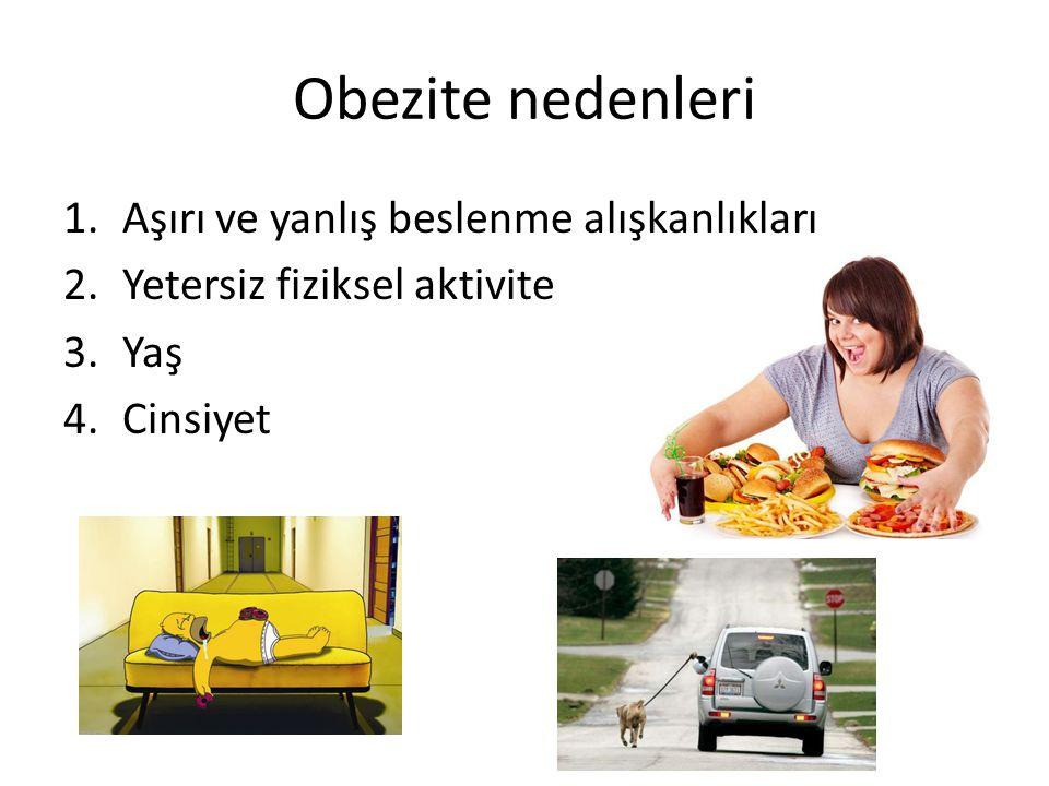 Obezite nedenleri 1.Aşırı ve yanlış beslenme alışkanlıkları 2.Yetersiz fiziksel aktivite 3.Yaş 4.Cinsiyet
