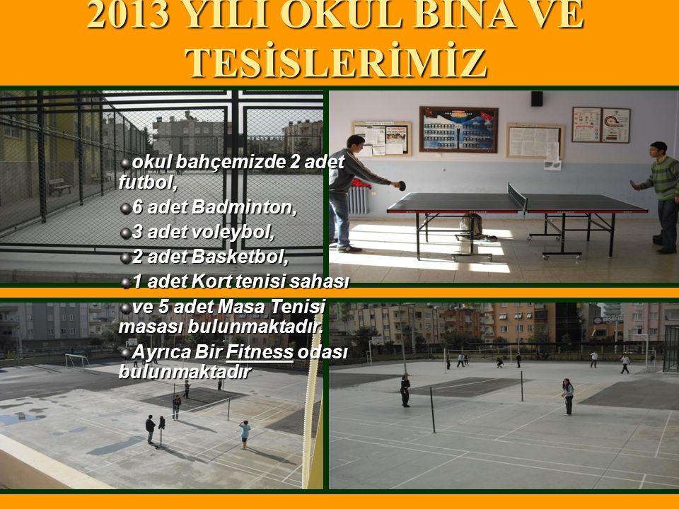 2013 YILI OKUL BİNA VE TESİSLERİMİZ okul bahçemizde 2 adet futbol, 6 adet Badminton, 3 adet voleybol, 2 adet Basketbol, 1 adet Kort tenisi sahası ve 5 adet Masa Tenisi masası bulunmaktadır.