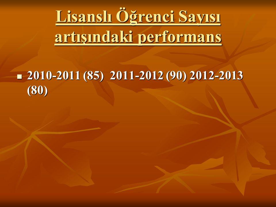 Lisanslı Öğrenci Sayısı artışındaki performans 2010-2011 (85) 2011-2012 (90) 2012-2013 (80) 2010-2011 (85) 2011-2012 (90) 2012-2013 (80)