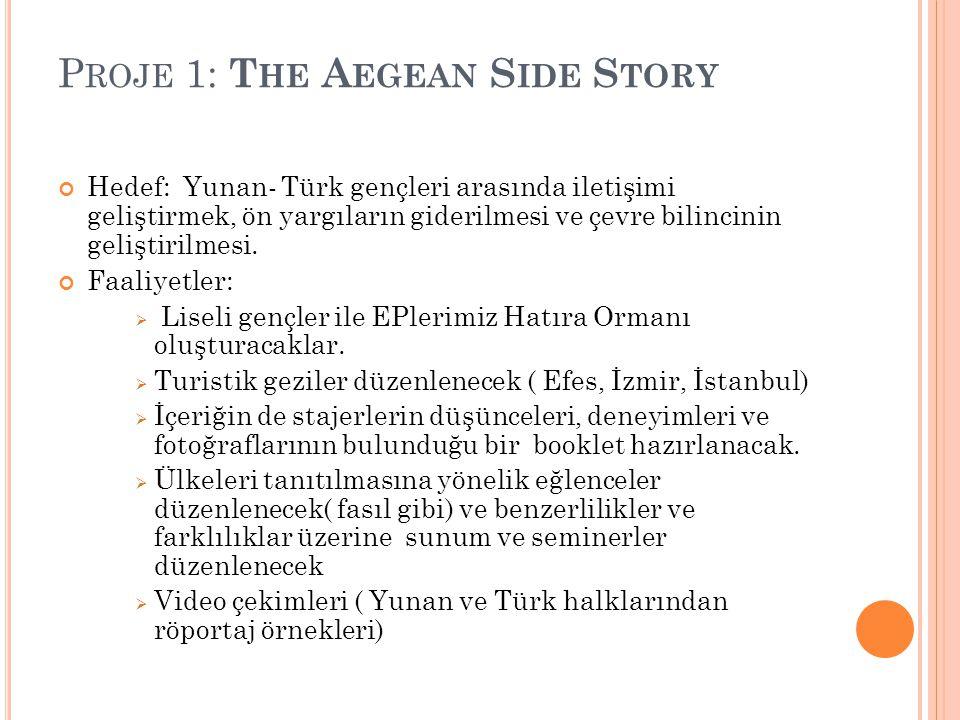 Hedef: Yunan- Türk gençleri arasında iletişimi geliştirmek, ön yargıların giderilmesi ve çevre bilincinin geliştirilmesi. Faaliyetler:  Liseli gençle