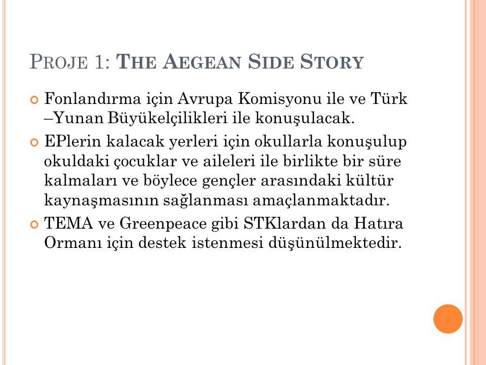 P ROJE 1: T HE A EGEAN S IDE S TORY Fonlandırma için Avrupa Komisyonu ile ve Türk –Yunan Büyükelçilikleri ile konuşulacak. EPlerin kalacak yerleri içi