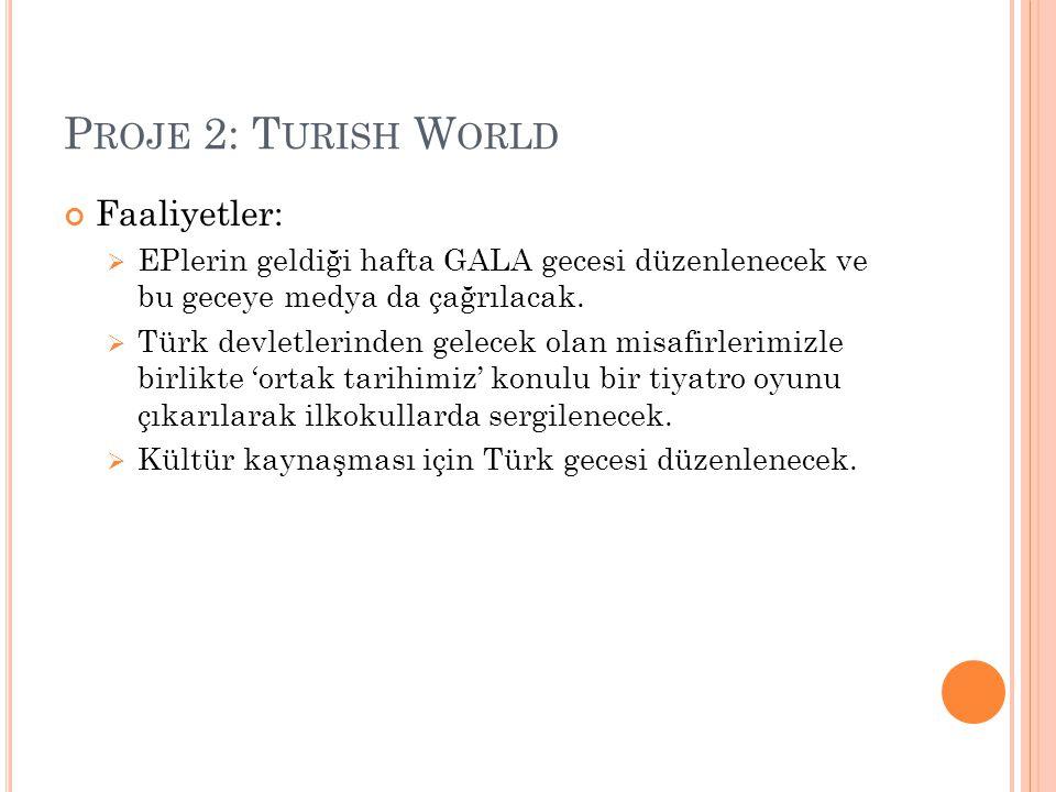 P ROJE 2: T URISH W ORLD Fonlandırma için, TİKA (Türk İş Birliği ve Kalkınma İdaresi Başkanlığı), TÜDSAM (Türk Dünyası Strateji Geliştirme ve Araştırma Merkezi), TÜDEV (Türk Devletleri), EİT (Ekonomik İşbirliği Teşkilatı) ile iletişim kurulacak.