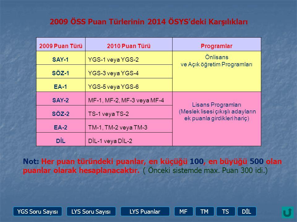 2009 Puan Türü2010 Puan TürüProgramlar SAY-1YGS-1 veya YGS-2 Önlisans ve Açık öğretim Programları SÖZ-1YGS-3 veya YGS-4 EA-1YGS-5 veya YGS-6 SAY-2MF-1, MF-2, MF-3 veya MF-4 Lisans Programları (Meslek lisesi çıkışlı adayların ek puanla girdikleri hariç) SÖZ-2TS-1 veya TS-2 EA-2TM-1, TM-2 veya TM-3 DİLDİL-1 veya DİL-2 2009 ÖSS Puan Türlerinin 2014 ÖSYS'deki Karşılıkları Not: Her puan türündeki puanlar, en küçüğü 100, en büyüğü 500 olan puanlar olarak hesaplanacaktır.
