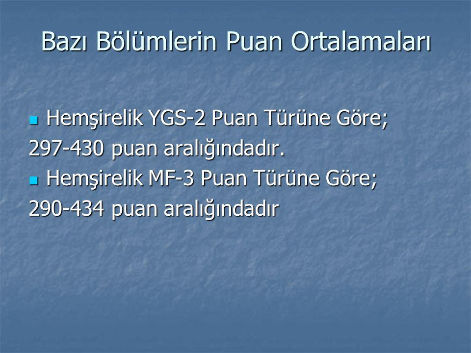 Bazı Bölümlerin Puan Ortalamaları Hemşirelik YGS-2 Puan Türüne Göre; Hemşirelik YGS-2 Puan Türüne Göre; 297-430 puan aralığındadır.