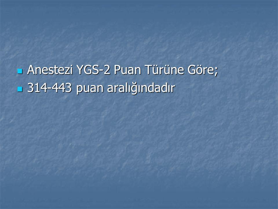 Anestezi YGS-2 Puan Türüne Göre; Anestezi YGS-2 Puan Türüne Göre; 314-443 puan aralığındadır 314-443 puan aralığındadır