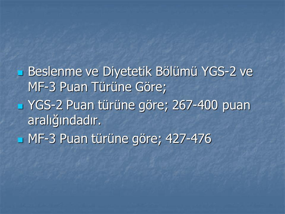 Beslenme ve Diyetetik Bölümü YGS-2 ve MF-3 Puan Türüne Göre; Beslenme ve Diyetetik Bölümü YGS-2 ve MF-3 Puan Türüne Göre; YGS-2 Puan türüne göre; 267-400 puan aralığındadır.