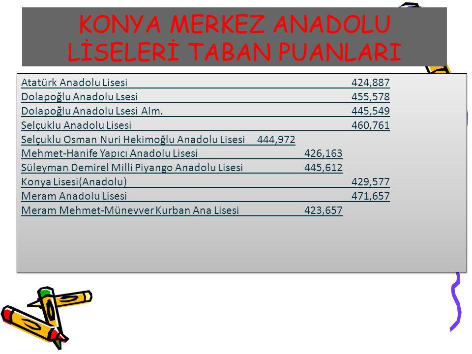 KONYA MERKEZ ANADOLU LİSELERİ TABAN PUANLARI Atatürk Anadolu Lisesi 424,887 Dolapoğlu Anadolu Lsesi 455,578 Dolapoğlu Anadolu Lsesi Alm.445,549 Selçuk