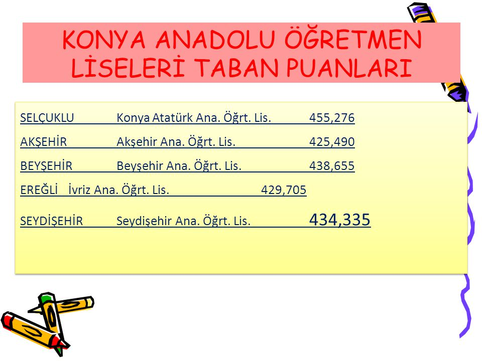 KONYA ANADOLU ÖĞRETMEN LİSELERİ TABAN PUANLARI SELÇUKLU Konya Atatürk Ana. Öğrt. Lis. 455,276 AKŞEHİR Akşehir Ana. Öğrt. Lis. 425,490 BEYŞEHİR Beyşehi