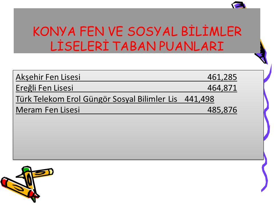 KONYA FEN VE SOSYAL BİLİMLER LİSELERİ TABAN PUANLARI Akşehir Fen Lisesi 461,285 Ereğli Fen Lisesi 464,871 Türk Telekom Erol Güngör Sosyal Bilimler Lis