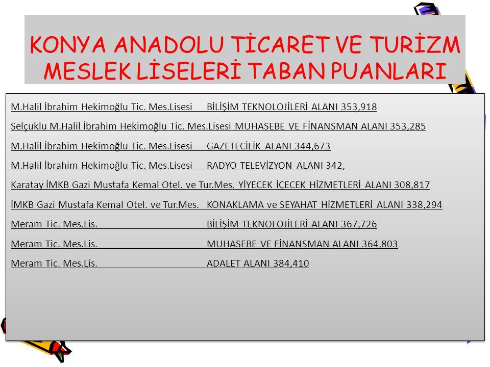 KONYA ANADOLU TİCARET VE TURİZM MESLEK LİSELERİ TABAN PUANLARI M.Halil İbrahim Hekimoğlu Tic. Mes.Lisesi BİLİŞİM TEKNOLOJİLERİ ALANI 353,918 Selçuklu