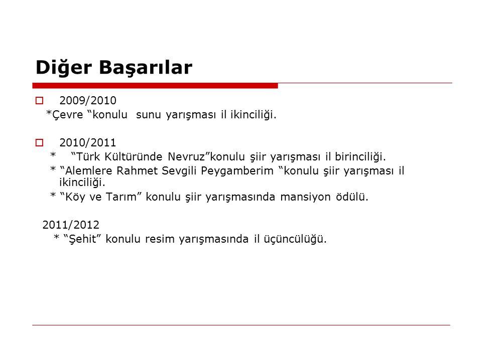 """Diğer Başarılar  2009/2010 *Çevre """"konulu sunu yarışması il ikinciliği.  2010/2011 * """"Türk Kültüründe Nevruz""""konulu şiir yarışması il birinciliği. *"""