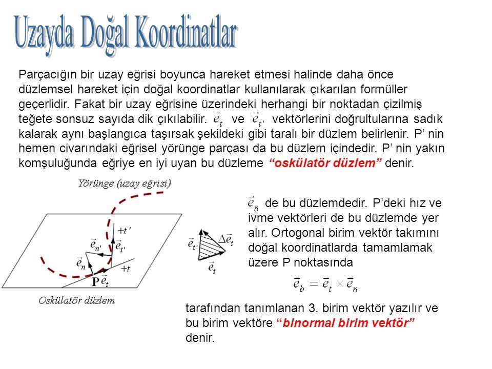 Parçacığın bir uzay eğrisi boyunca hareket etmesi halinde daha önce düzlemsel hareket için doğal koordinatlar kullanılarak çıkarılan formüller geçerlidir.
