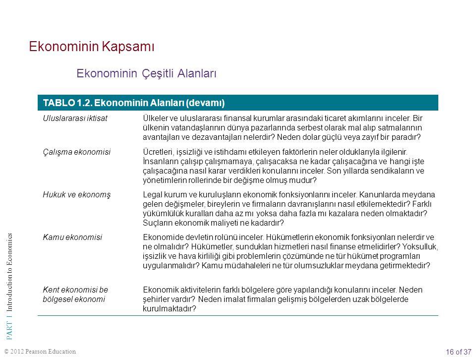16 of 37 PART I Introduction to Economics © 2012 Pearson Education Ekonominin Çeşitli Alanları Ekonominin Kapsamı TABLO 1.2. Ekonominin Alanları (deva