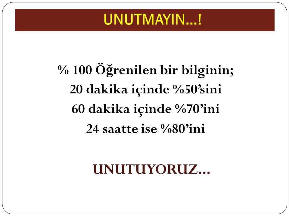 ANLAMANIN EN İYİ YOLU TEKRAR ETMEKTİR. www.kisiselbasari.com