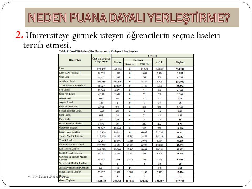2. Üniversiteye girmek isteyen ö ğ rencilerin seçme liseleri tercih etmesi. www.kisiselbasari.com