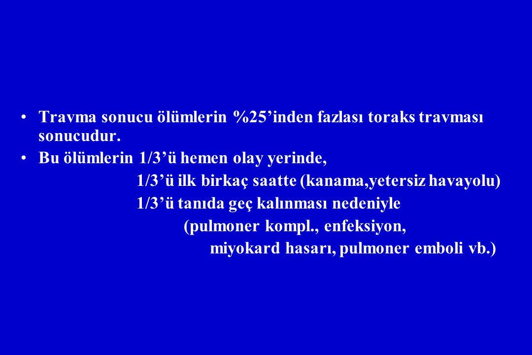 BRONŞ YARALANMASI Çoğu künt travma sonrası karinanın 2-3 cm yakınında Subkutan anfizem/ Tansiyon Pnömotoraks / Persistan Pnömotoraks / Bronkoskopi Trakeobronşial ağaç yaralanmaları