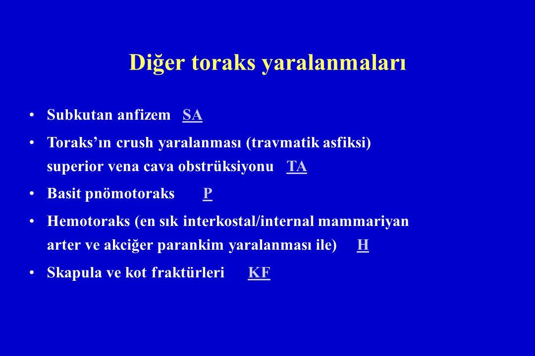 Diğer toraks yaralanmaları Subkutan anfizem SASA Toraks'ın crush yaralanması (travmatik asfiksi) superior vena cava obstrüksiyonu TATA Basit pnömotora