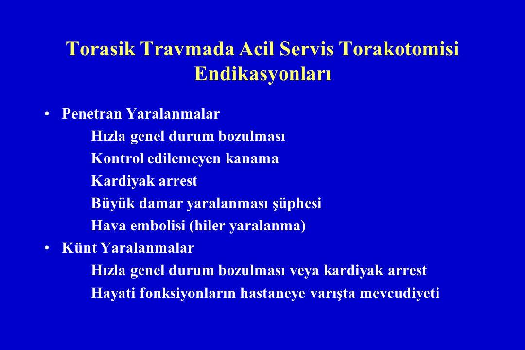 Torasik Travmada Acil Servis Torakotomisi Endikasyonları Penetran Yaralanmalar Hızla genel durum bozulması Kontrol edilemeyen kanama Kardiyak arrest B