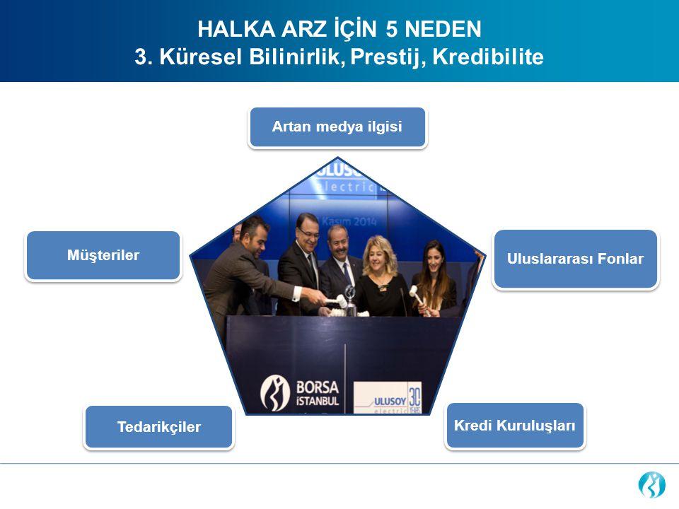 Artan medya ilgisi Tedarikçiler Uluslararası Fonlar Müşteriler Kredi Kuruluşları HALKA ARZ İÇİN 5 NEDEN 3. Küresel Bilinirlik, Prestij, Kredibilite