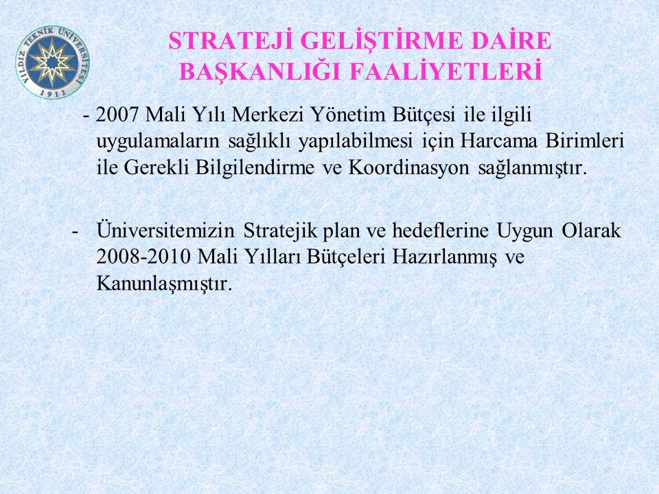 STRATEJİ GELİŞTİRME DAİRE BAŞKANLIĞI FAALİYETLERİ - 2007 Mali Yılı Merkezi Yönetim Bütçesi ile ilgili uygulamaların sağlıklı yapılabilmesi için Harcama Birimleri ile Gerekli Bilgilendirme ve Koordinasyon sağlanmıştır.