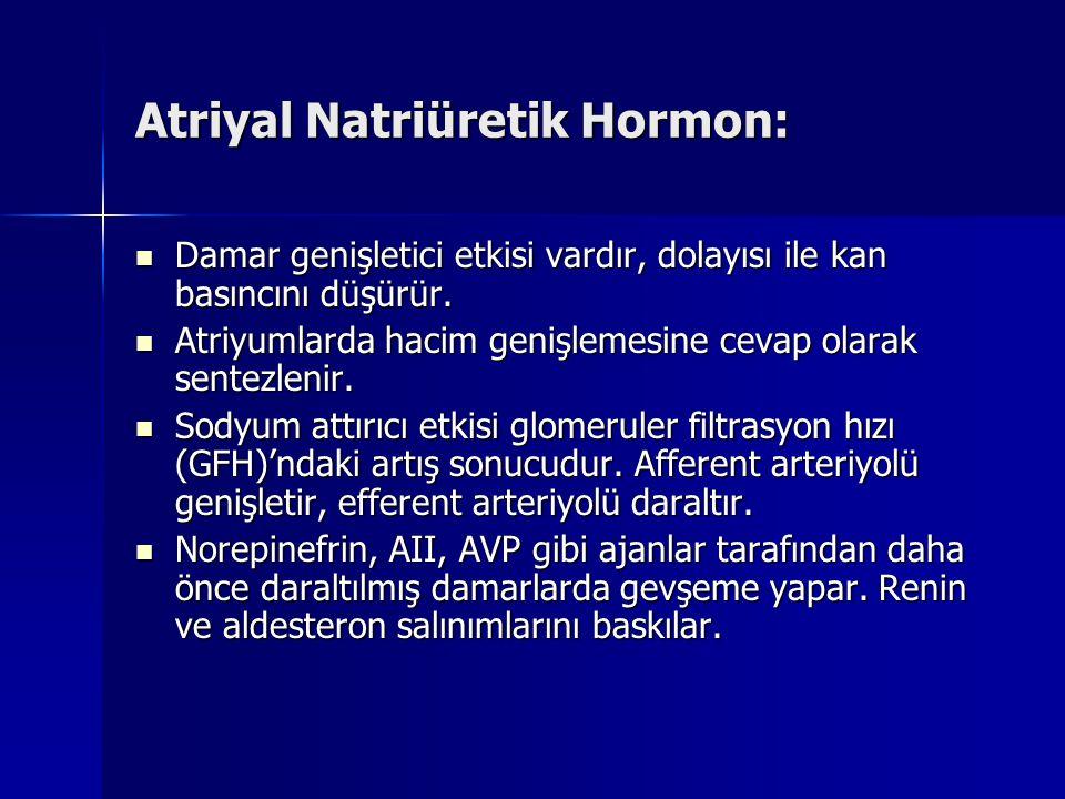 Atriyal Natriüretik Hormon: Damar genişletici etkisi vardır, dolayısı ile kan basıncını düşürür. Damar genişletici etkisi vardır, dolayısı ile kan bas