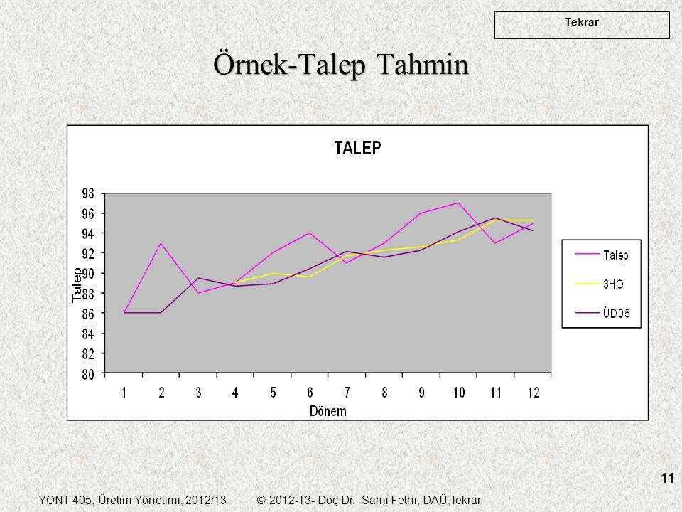 YONT 405, Üretim Yönetimi, 2012/13 © 2012-13- Doç.Dr. Sami Fethi, DAÜ,Tekrar. Tekrar 11 Örnek-Talep Tahmin
