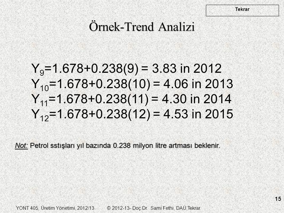 YONT 405, Üretim Yönetimi, 2012/13 © 2012-13- Doç.Dr. Sami Fethi, DAÜ,Tekrar. Tekrar 15 Örnek-Trend Analizi Y 9 =1.678+0.238(9) = 3.83 in 2012 Y 10 =1
