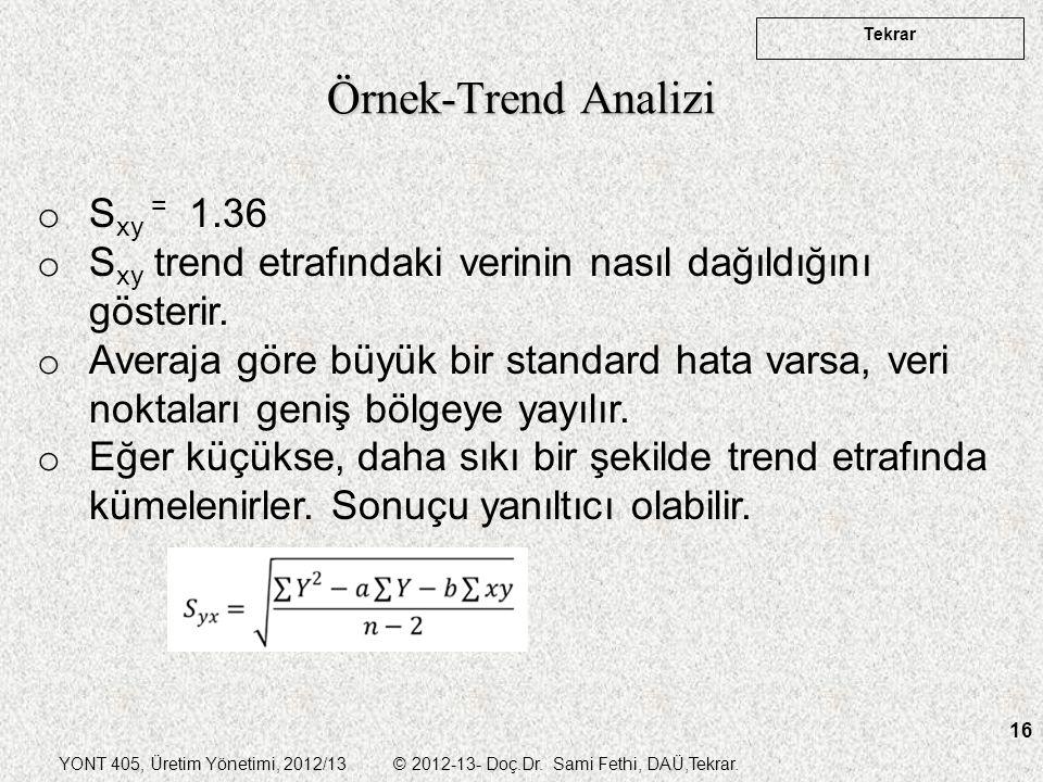 YONT 405, Üretim Yönetimi, 2012/13 © 2012-13- Doç.Dr. Sami Fethi, DAÜ,Tekrar. Tekrar 16 Örnek-Trend Analizi o S xy = 1.36 o S xy trend etrafındaki ver