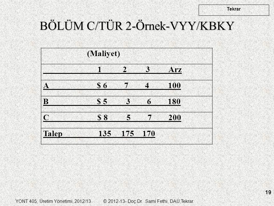 YONT 405, Üretim Yönetimi, 2012/13 © 2012-13- Doç.Dr. Sami Fethi, DAÜ,Tekrar. Tekrar 19 BÖLÜM C/TÜR 2-Örnek-VYY/KBKY (Maliyet) 1 2 3 Arz A $ 6 7 4 100