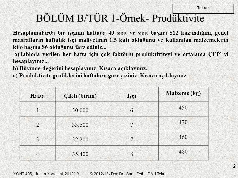 YONT 405, Üretim Yönetimi, 2012/13 © 2012-13- Doç.Dr. Sami Fethi, DAÜ,Tekrar. Tekrar 2 BÖLÜM B/TÜR 1-Örnek- Prodüktivite Hesaplamalarda bir işçinin ha