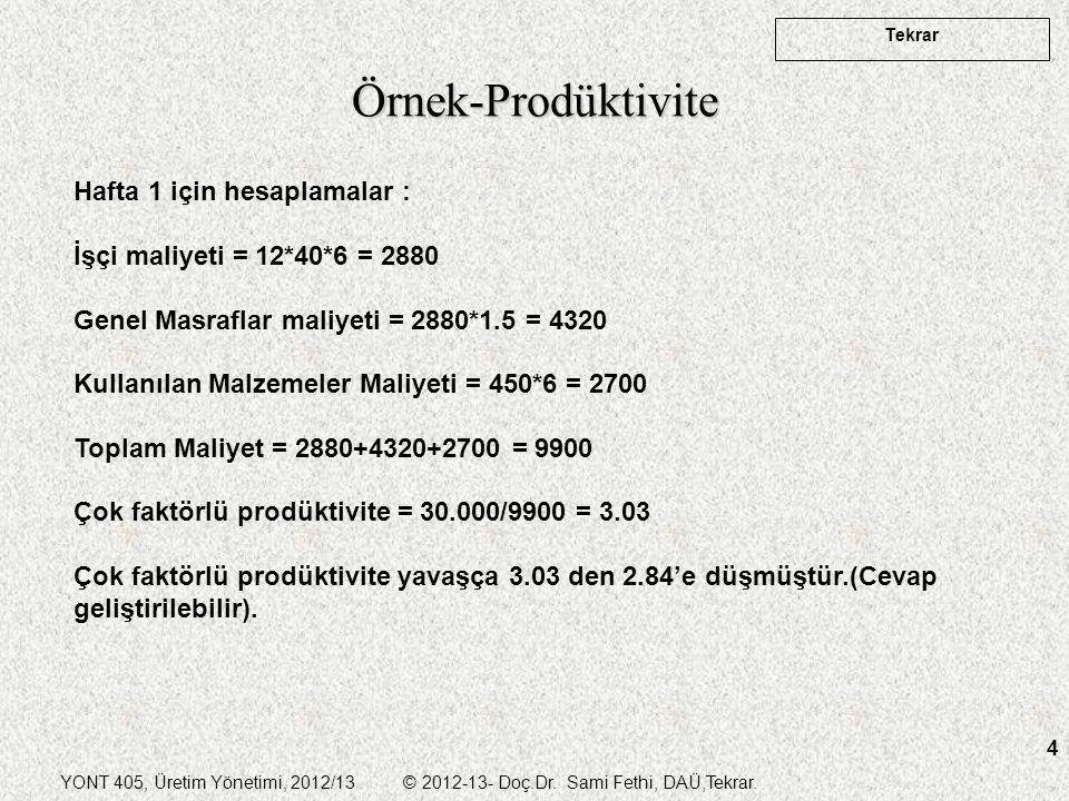 YONT 405, Üretim Yönetimi, 2012/13 © 2012-13- Doç.Dr. Sami Fethi, DAÜ,Tekrar. Tekrar 4 Örnek-Prodüktivite Hafta 1 için hesaplamalar : İşçi maliyeti =