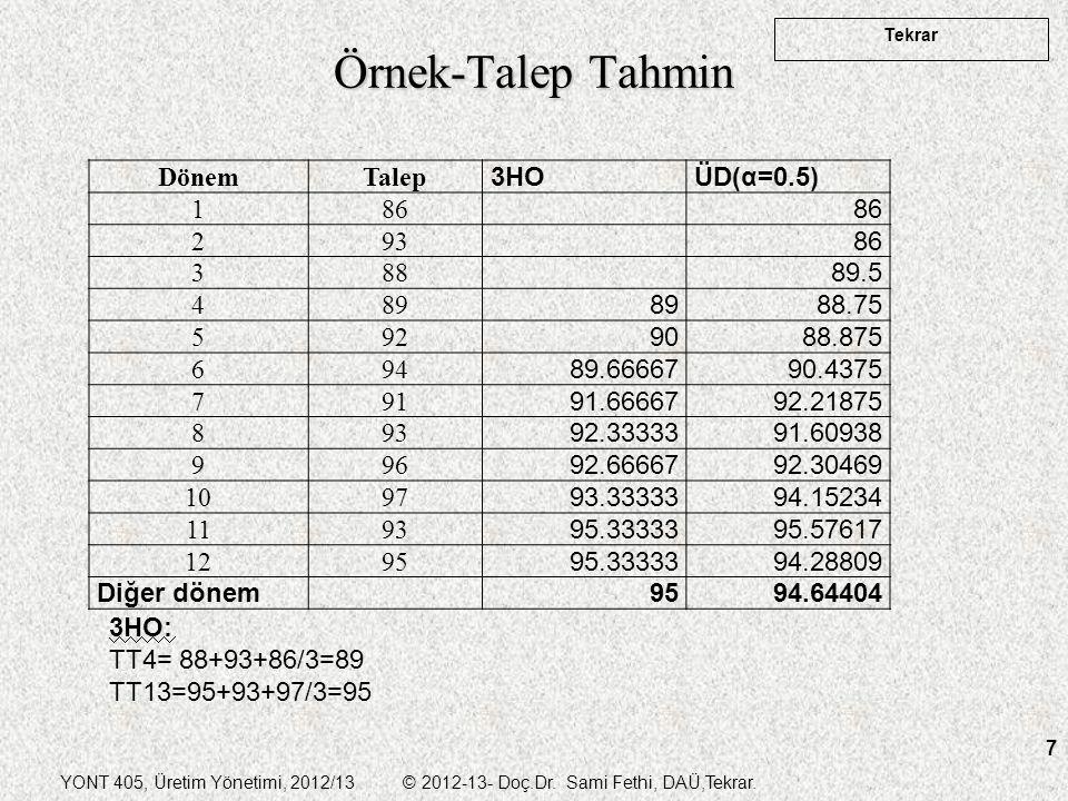 YONT 405, Üretim Yönetimi, 2012/13 © 2012-13- Doç.Dr. Sami Fethi, DAÜ,Tekrar. Tekrar 7 Örnek-Talep Tahmin Dönem Talep 3HOÜD(α=0.5) 1 86 2 93 86 3 88 8
