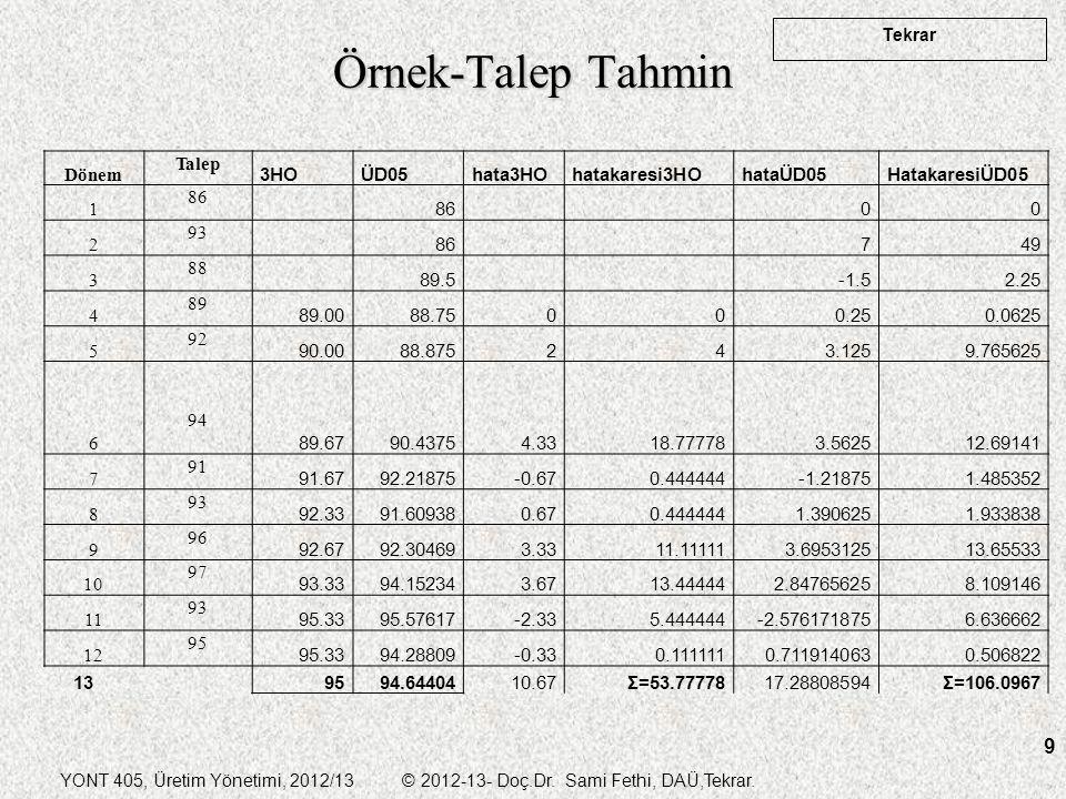 YONT 405, Üretim Yönetimi, 2012/13 © 2012-13- Doç.Dr. Sami Fethi, DAÜ,Tekrar. Tekrar 9 Örnek-Talep Tahmin Dönem Talep 3HOÜD05hata3HOhatakaresi3HOhataÜ