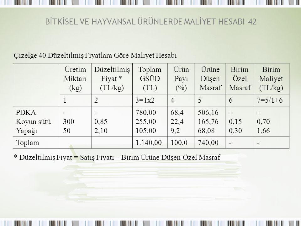 BİTKİSEL VE HAYVANSAL ÜRÜNLERDE MALİYET HESABI-42 Çizelge 40.Düzeltilmiş Fiyatlara Göre Maliyet Hesabı Üretim Miktarı (kg) Düzeltilmiş Fiyat * (TL/kg) Toplam GSÜD (TL) Ürün Payı (%) Ürüne Düşen Masraf Birim Özel Masraf Birim Maliyet (TL/kg) 123=1x24567=5/1+6 PDKA Koyun sütü Yapağı - 300 50 - 0,85 2,10 780,00 255,00 105,00 68,4 22,4 9,2 506,16 165,76 68,08 - 0,15 0,30 - 0,70 1,66 Toplam1.140,00100,0740,00-- * Düzeltilmiş Fiyat = Satış Fiyatı – Birim Ürüne Düşen Özel Masraf