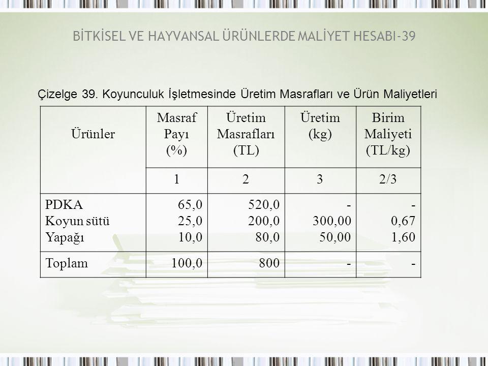BİTKİSEL VE HAYVANSAL ÜRÜNLERDE MALİYET HESABI-39 Çizelge 39.