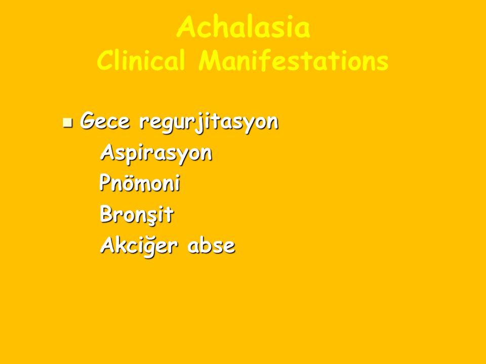 Achalasia Clinical Manifestations Gece regurjitasyon Gece regurjitasyon Aspirasyon Aspirasyon Pnömoni Pnömoni Bronşit Bronşit Akciğer abse Akciğer abs