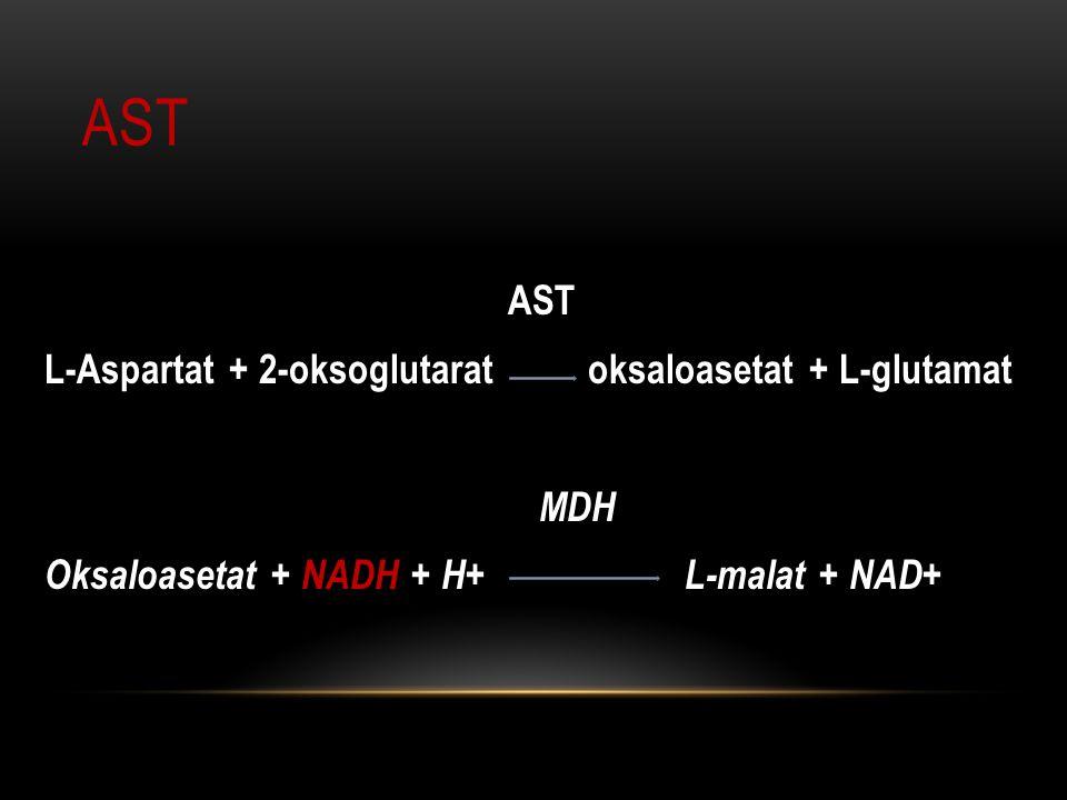 AST L-Aspartat + 2-oksoglutarat oksaloasetat + L-glutamat MDH Oksaloasetat + NADH + H+ L-malat + NAD+
