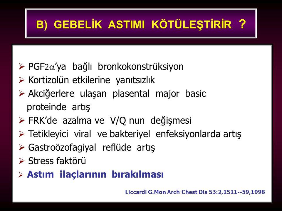 101  PGF 2  'ya bağlı bronkokonstrüksiyon  Kortizolün etkilerine yanıtsızlık  Akciğerlere ulaşan plasental major basic proteinde artış  FRK'de azalma ve V/Q nun değişmesi  Tetikleyici viral ve bakteriyel enfeksiyonlarda artış  Gastroözofagiyal reflüde artış  Stress faktörü  Astım ilaçlarının bırakılması Liccardi G.Mon Arch Chest Dis 53:2,1511--59,1998 B) GEBELİK ASTIMI KÖTÜLEŞTİRİR ?