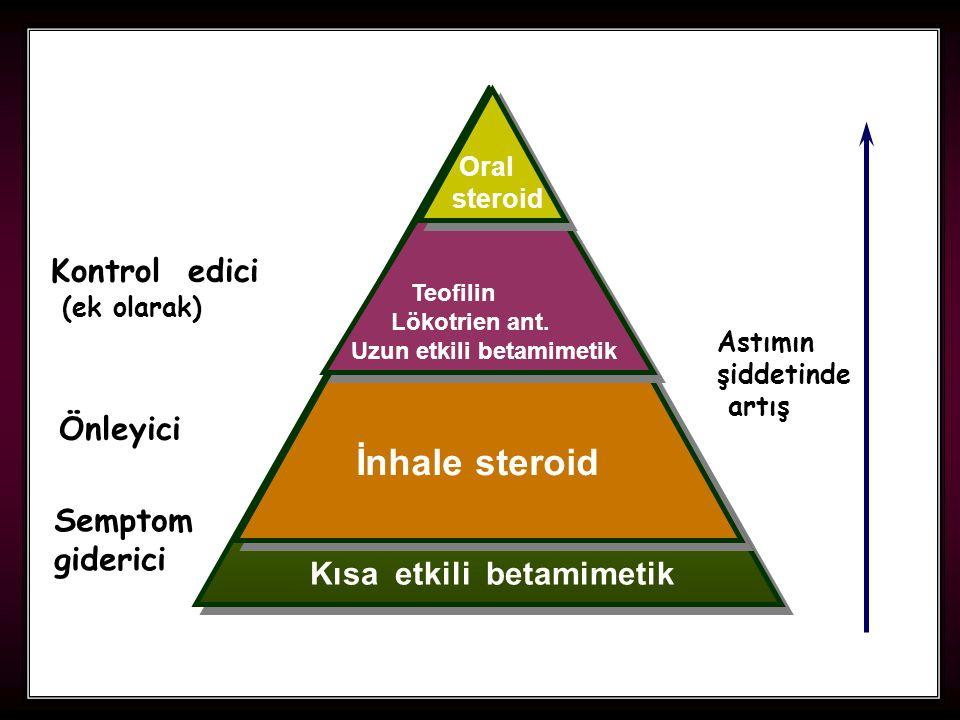 59 Oral steroid Teofilin Lökotrien ant. Uzun etkili betamimetik İnhale steroid Kısa etkili betamimetik Astımın şiddetinde artış Semptom giderici Önley