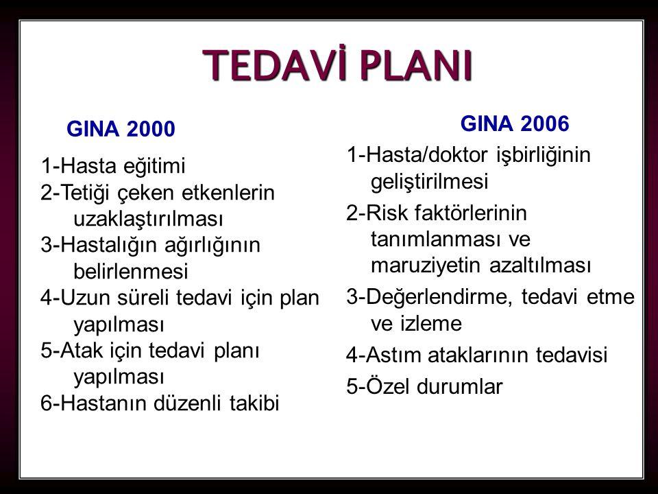 90 TEDAVİ PLANI 1-Hasta/doktor işbirliğinin geliştirilmesi 2-Risk faktörlerinin tanımlanması ve maruziyetin azaltılması 3-Değerlendirme, tedavi etme ve izleme 4-Astım ataklarının tedavisi 5-Özel durumlar GINA 2000 1-Hasta eğitimi 2-Tetiği çeken etkenlerin uzaklaştırılması 3-Hastalığın ağırlığının belirlenmesi 4-Uzun süreli tedavi için plan yapılması 5-Atak için tedavi planı yapılması 6-Hastanın düzenli takibi GINA 2006