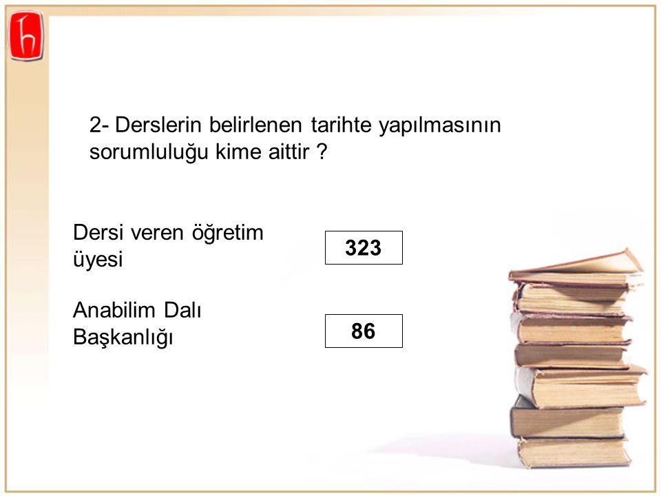 323 2- Derslerin belirlenen tarihte yapılmasının sorumluluğu kime aittir ? Dersi veren öğretim üyesi Anabilim Dalı Başkanlığı 86
