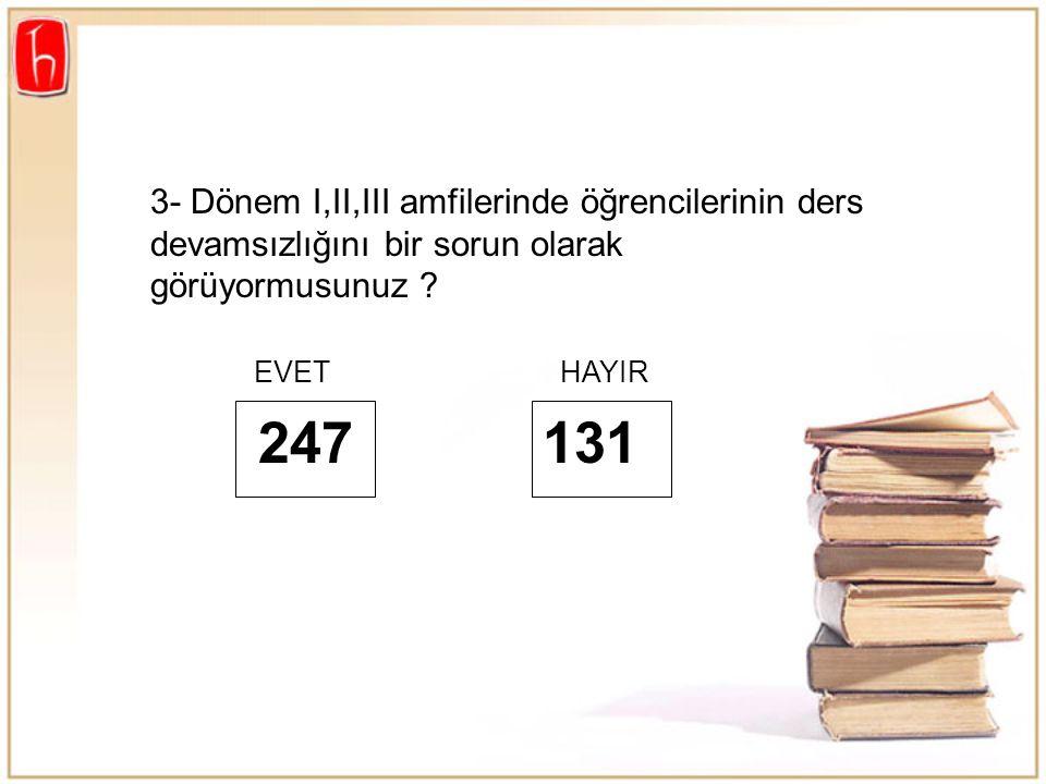 3- Dönem I,II,III amfilerinde öğrencilerinin ders devamsızlığını bir sorun olarak görüyormusunuz ? 247 EVETHAYIR 131