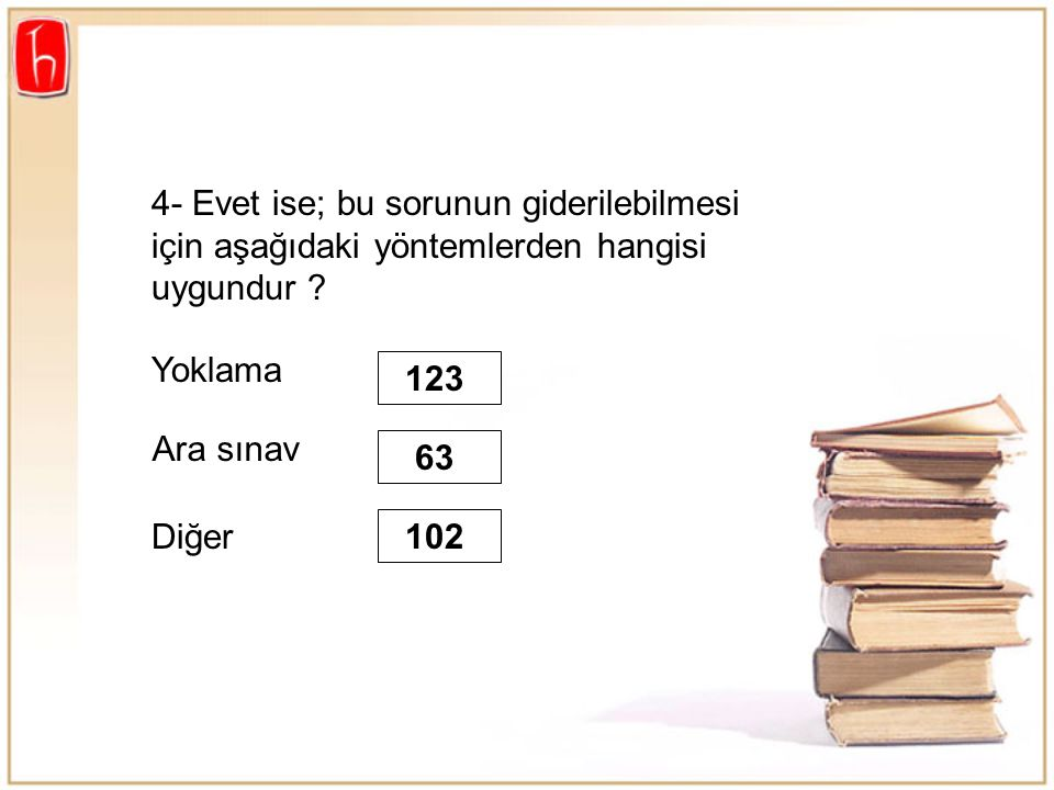 4- Evet ise; bu sorunun giderilebilmesi için aşağıdaki yöntemlerden hangisi uygundur ? 63 123 Yoklama Ara sınav 102 Diğer